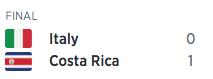 italia vc costa rica fifa world cup 2014